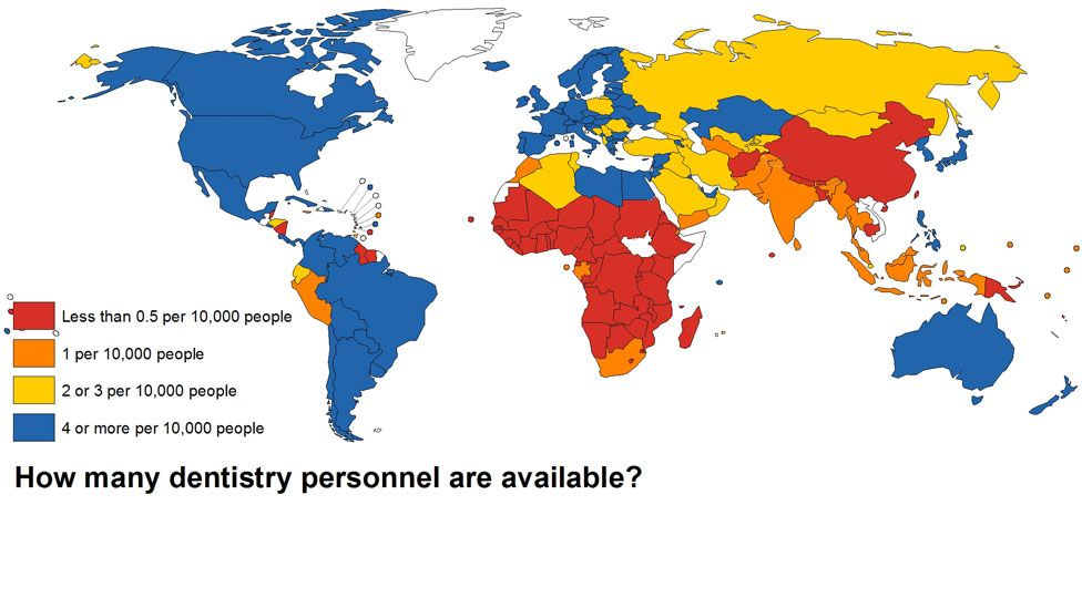 How many dentists are available around the world?