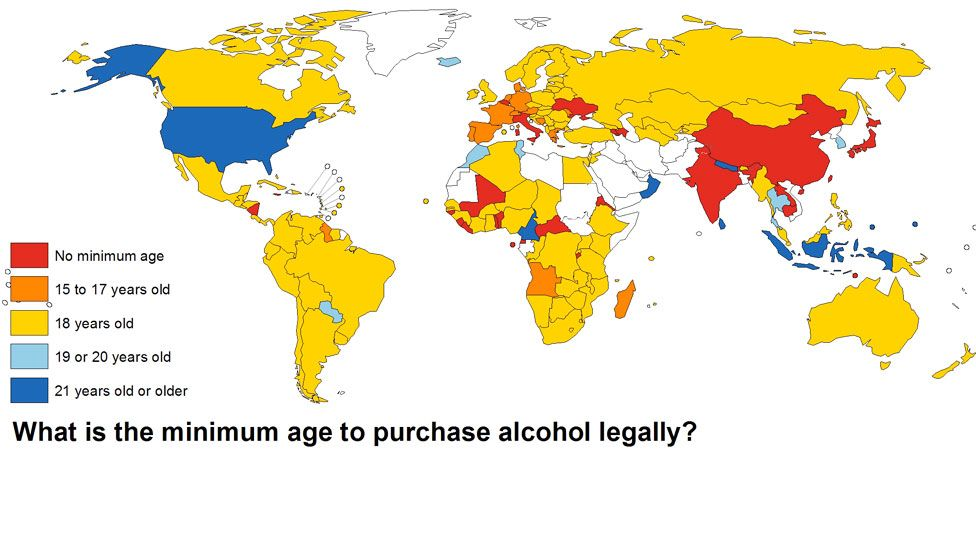 Minimum age for buying alcohol