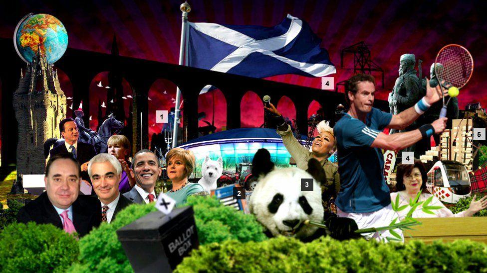 Scotland 2014 graphic