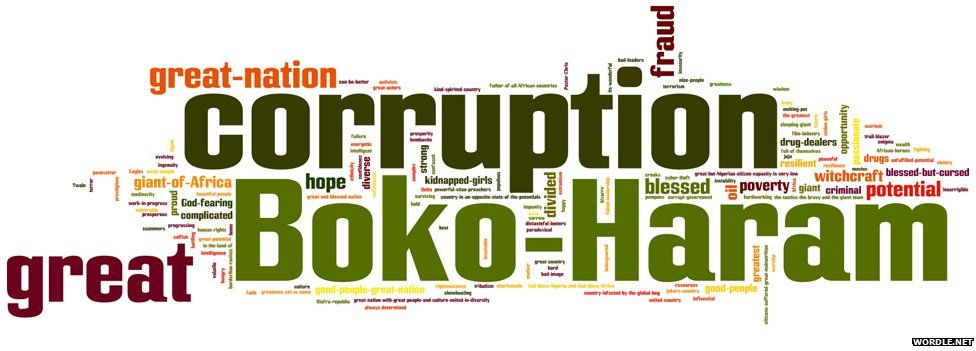 Graphic word cloud showing short descriptions of Nigeria