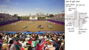 लंदन ओलंपिक के स्टेडियम