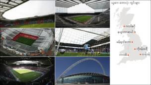 UK Football Venues