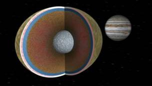 (Foto: JPL)