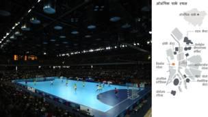 ओलंपिक आयोजन स्थल