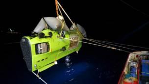 Субмарина Deep Sea Challenge