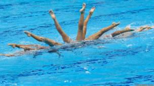 Синхронное плавание в Лондоне