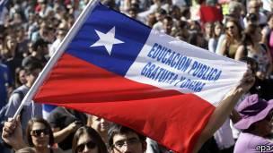 Estudiantes de Chile