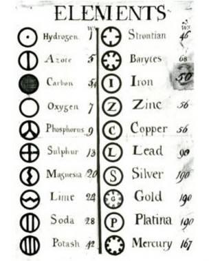 Cuntos elementos qumicos faltan por encontrar bbc news mundo la tabla peridica urtaz Image collections