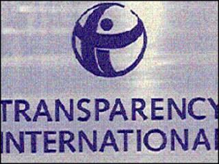ट्रांसपेरेंसी इंटरनेशनल