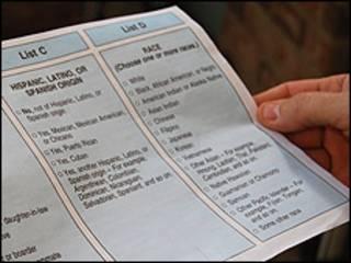 Papeleta del censo de Estados Unidos. Crédito: U.S. Census Bureau, Public Information Office (PIO)