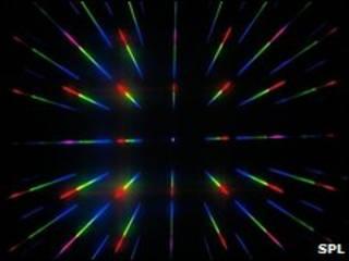 Arco-íris bidimensional