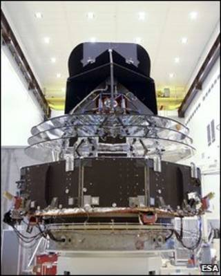 تلسکوپ پلانک