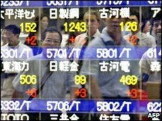 Màn hình chỉ số Nikkei
