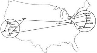 Crecimiento de la internet en los años 70 (Diagrama de Larry Roberts)