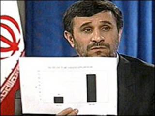 احمدی نژاد در تلویزیون - عکس از فارس