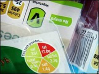 许多食品的标签上都标出卡路里的含量