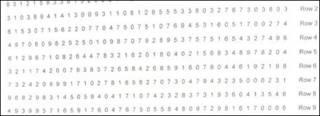 世界记忆锦标赛随即记忆数字