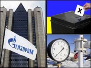 україна, газпром