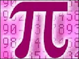 Representação do número pi