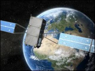Galileo (OHB)