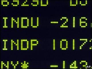 Pantalla con los datos del Dow Jones al cierre del viernes 22 de enero