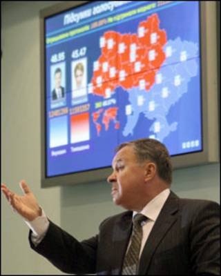 Голова ЦВК Шаповал оголошує результати виборів