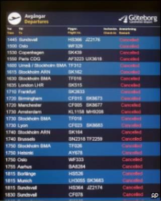Painel mostrando voos cancelados