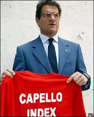 Capello index