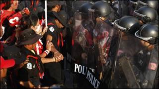 Göstericilerle polis