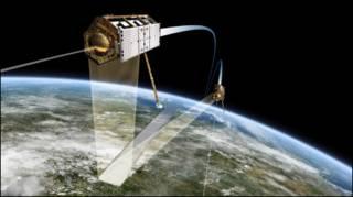Спутник TanDEM-X