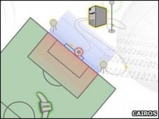 球门线技术示意图