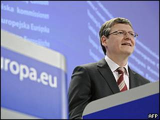 comissário europeu de Emprego e Assuntos Sociais, Laszlo Andor