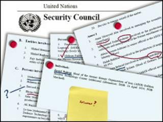 فهرست نام افراد تحریم شده در قطعنامه های سازمان ملل
