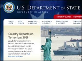 گزارش وزارت امور خارجه آمریکا در مورد کشورهای حامی تروریسم