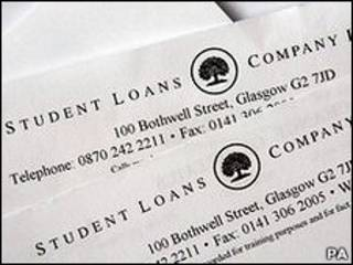学生贷款表格