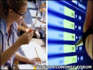 Иллюстрация доклада Всемирного экономического форума
