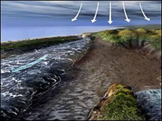 Recreación por computador del restroceso de las aguas del Mar Rojo