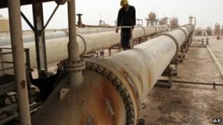 انابيب نقل النفط في العراق