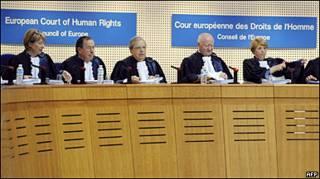Судді Європейського суду з прав людини