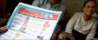Hoja de votación en Birmania