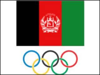 افغانستان اولمپيک