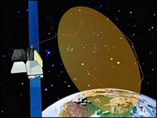 ماهواره اسکایترا