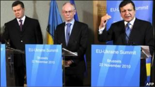 Саміт ЄС-Україна