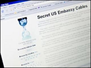 Wararka wikileaks ee Soomaaliya