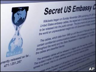 Утечки Wikileaks