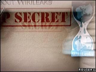 موقع ويكيليكس