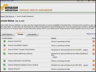 Страница Amazon, показывающая недоступность европейских интернет-магазинов 12 декабря