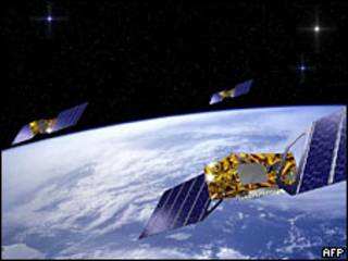 伽利略衛星導航系統