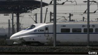 中國高速列車