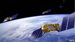 Спутники навигационной системы